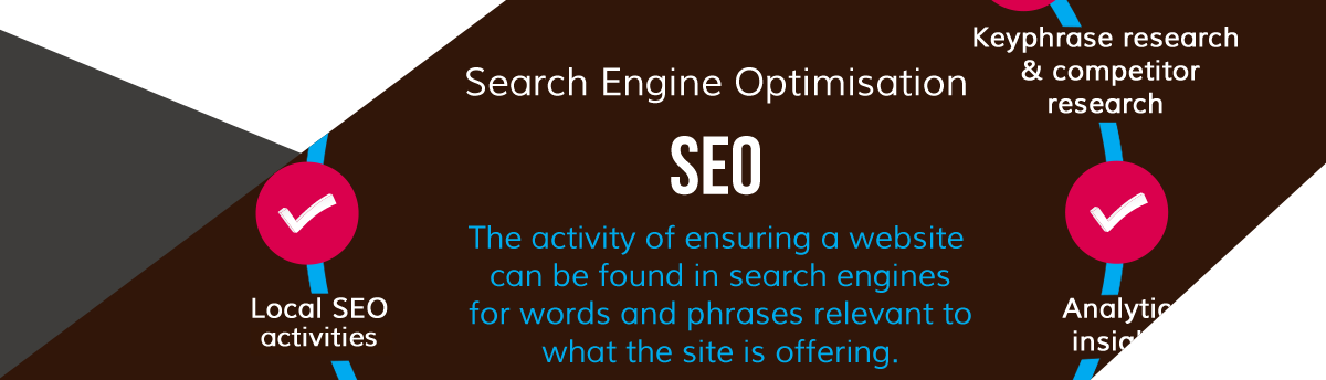 SEO consulting services and SEO advice