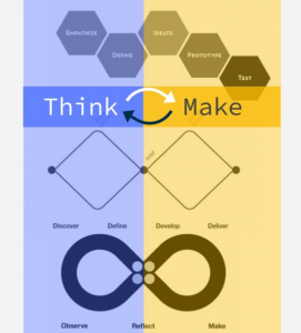 Two stages of Design Thinking, Think and Make